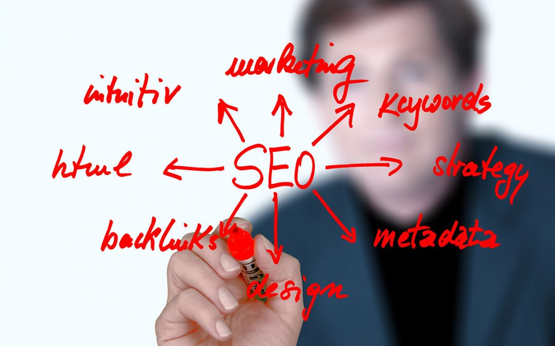 SEO IN PLAIN ENGLISH